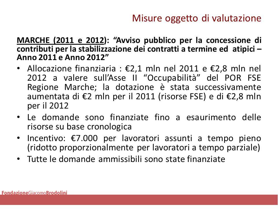 Misure oggetto di valutazione MARCHE (2011 e 2012): Avviso pubblico per la concessione di contributi per la stabilizzazione dei contratti a termine ed atipici – Anno 2011 e Anno 2012 Allocazione finanziaria : €2,1 mln nel 2011 e €2,8 mln nel 2012 a valere sull'Asse II Occupabilità del POR FSE Regione Marche; la dotazione è stata successivamente aumentata di €2 mln per il 2011 (risorse FSE) e di €2,8 mln per il 2012 Le domande sono finanziate fino a esaurimento delle risorse su base cronologica Incentivo: €7.000 per lavoratori assunti a tempo pieno (ridotto proporzionalmente per lavoratori a tempo parziale) Tutte le domande ammissibili sono state finanziate