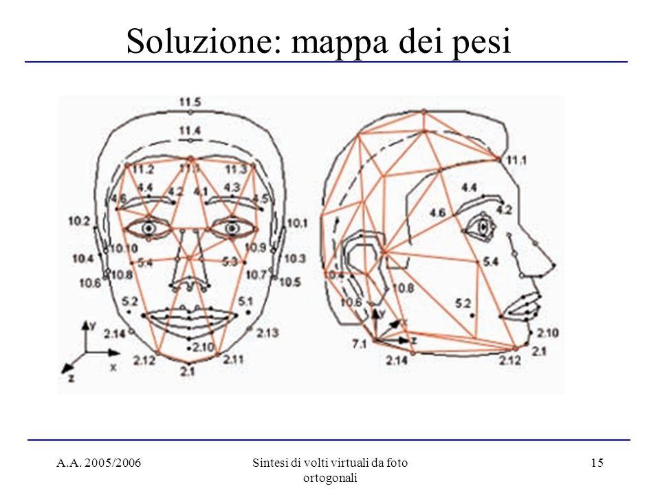 A.A. 2005/2006Sintesi di volti virtuali da foto ortogonali 15 Soluzione: mappa dei pesi