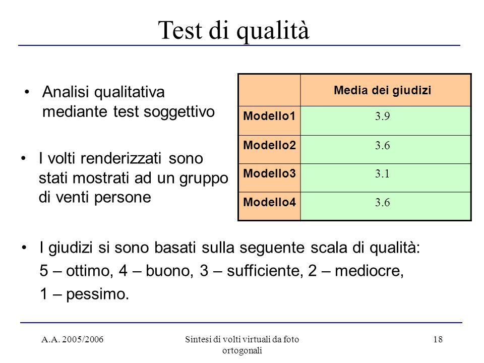 A.A. 2005/2006Sintesi di volti virtuali da foto ortogonali 18 Test di qualità Analisi qualitativa mediante test soggettivo I volti renderizzati sono s