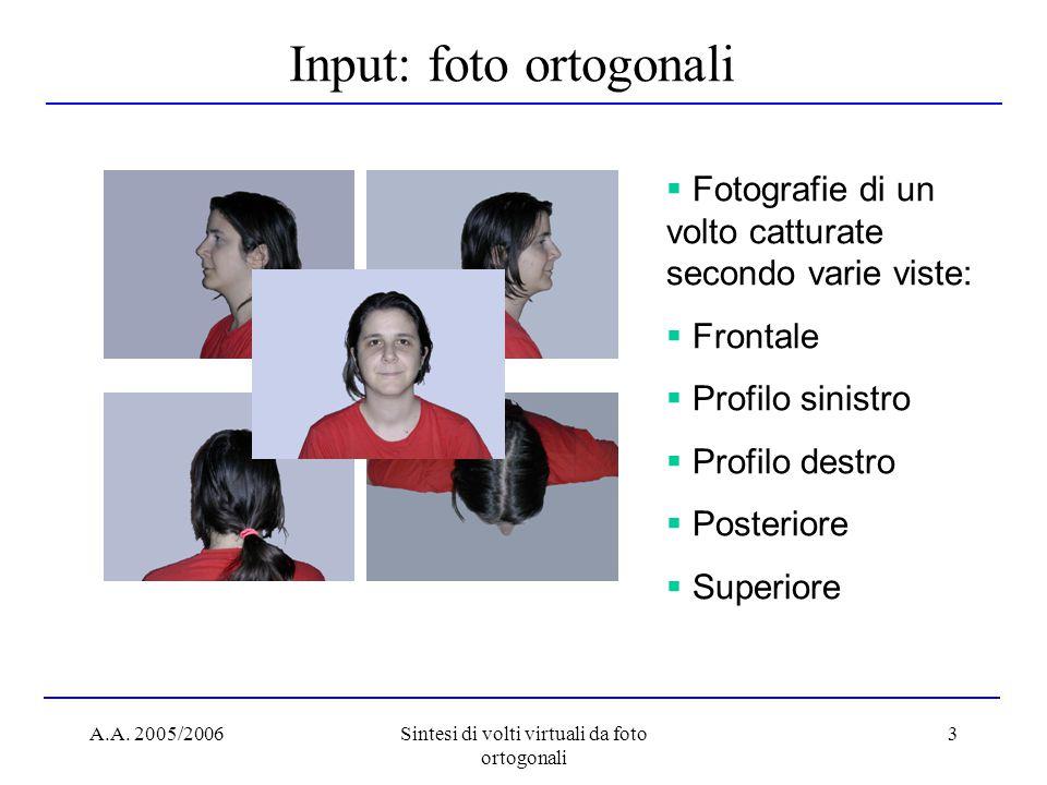 A.A. 2005/2006Sintesi di volti virtuali da foto ortogonali 3 Input: foto ortogonali  Fotografie di un volto catturate secondo varie viste:  Frontale