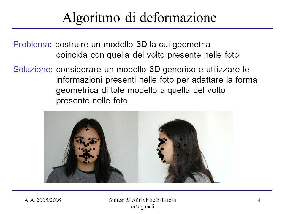 A.A. 2005/2006Sintesi di volti virtuali da foto ortogonali 4 Algoritmo di deformazione Problema: costruire un modello 3D la cui geometria coincida con