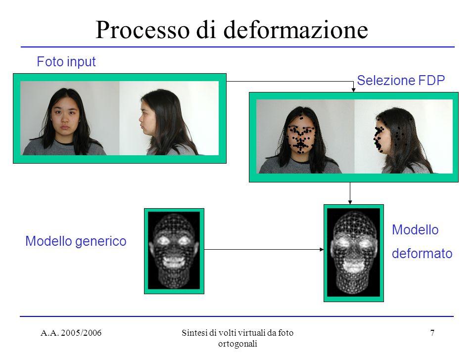 A.A. 2005/2006Sintesi di volti virtuali da foto ortogonali 7 Processo di deformazione Foto input Selezione FDP Modello generico Modello deformato