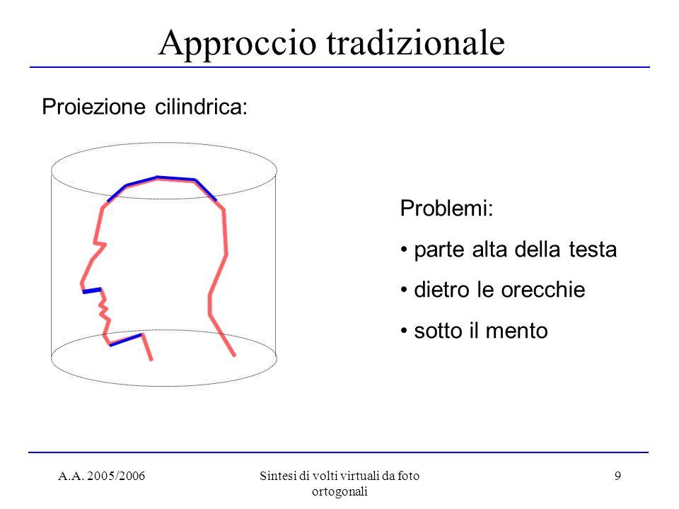 A.A. 2005/2006Sintesi di volti virtuali da foto ortogonali 9 Approccio tradizionale Proiezione cilindrica: Problemi: parte alta della testa dietro le