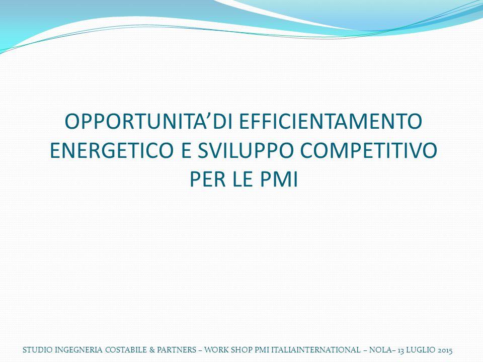 STUDIO INGEGNERIA COSTABILE & PARTNERS – WORK SHOP PMI ITALIAINTERNATIONAL – NOLA– 13 LUGLIO 2015 OPPORTUNITA'DI EFFICIENTAMENTO ENERGETICO E SVILUPPO COMPETITIVO PER LE PMI