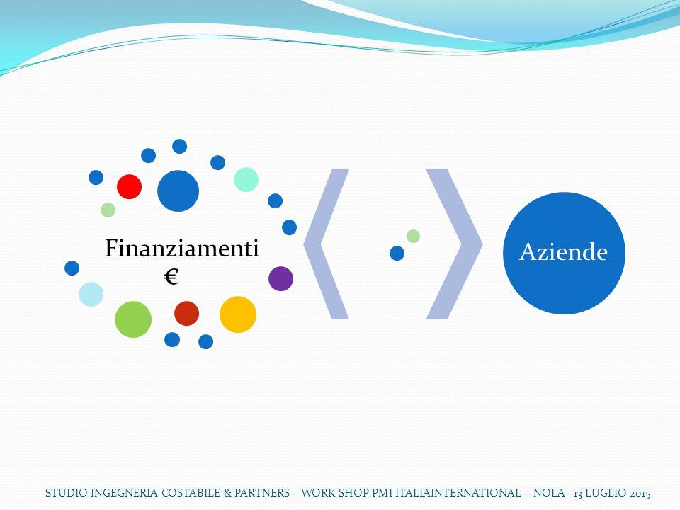 STUDIO INGEGNERIA COSTABILE & PARTNERS – WORK SHOP PMI ITALIAINTERNATIONAL – NOLA– 13 LUGLIO 2015 Finanziamenti € Aziende