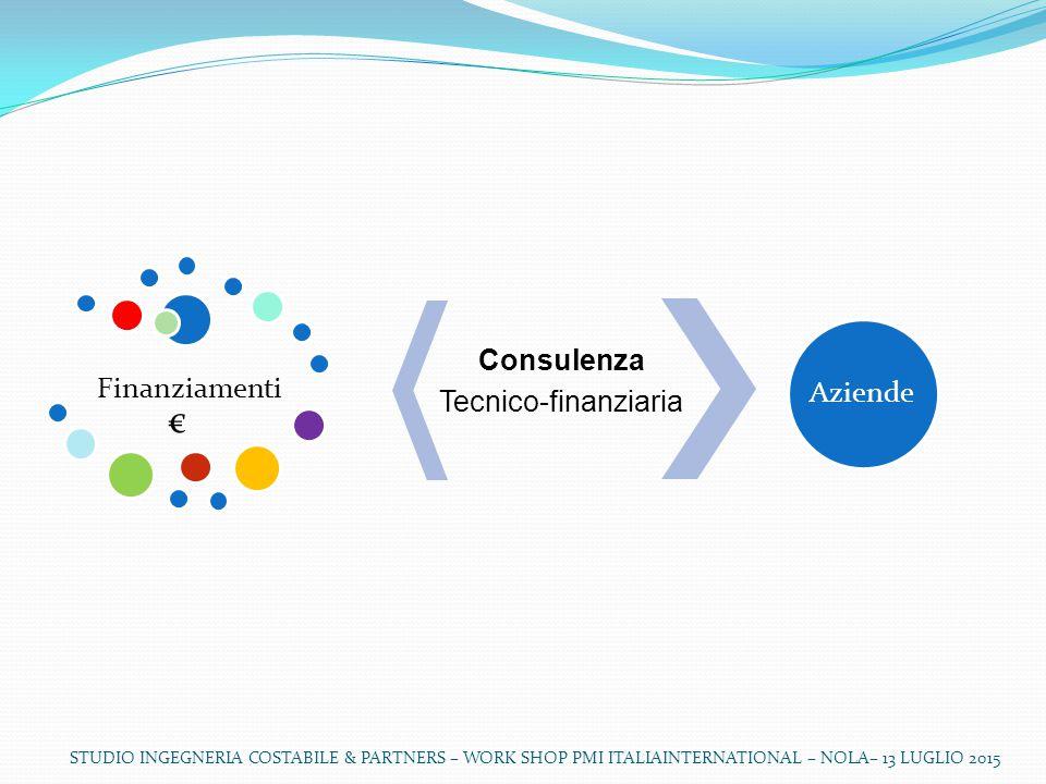 STUDIO INGEGNERIA COSTABILE & PARTNERS – WORK SHOP PMI ITALIAINTERNATIONAL – NOLA– 13 LUGLIO 2015 Finanziamenti € Consulenza Tecnico-finanziaria Aziende
