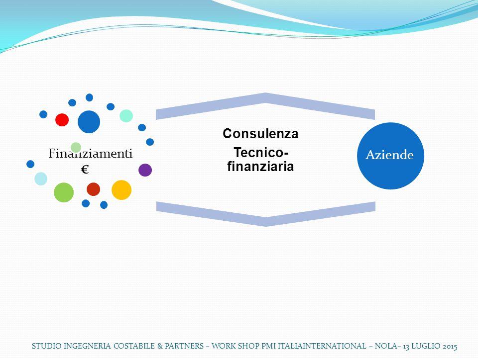 STUDIO INGEGNERIA COSTABILE & PARTNERS – WORK SHOP PMI ITALIAINTERNATIONAL – NOLA– 13 LUGLIO 2015 Finanziamenti € Consulenza Tecnico- finanziaria Aziende