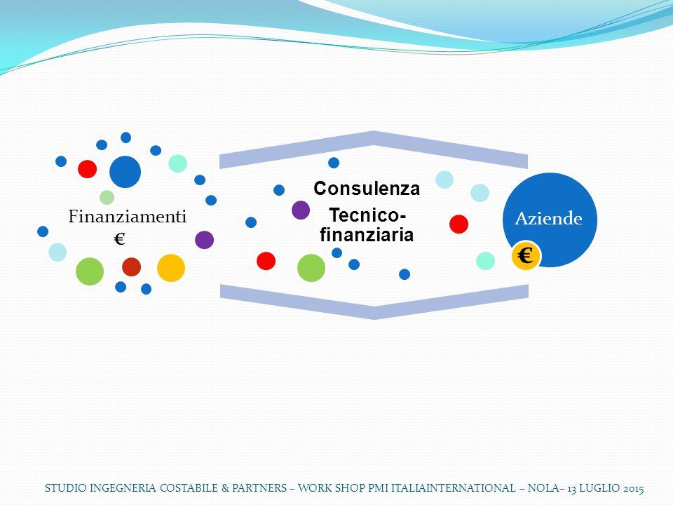 STUDIO INGEGNERIA COSTABILE & PARTNERS – WORK SHOP PMI ITALIAINTERNATIONAL – NOLA– 13 LUGLIO 2015 Finanziamenti € Consulenza Tecnico- finanziaria Aziende €