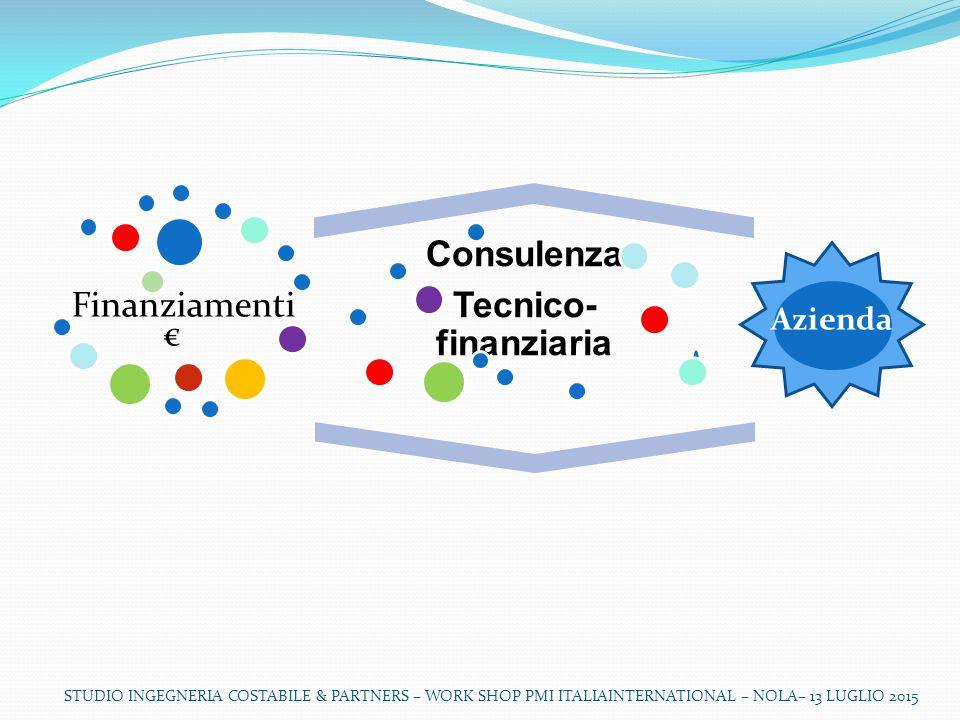STUDIO INGEGNERIA COSTABILE & PARTNERS – WORK SHOP PMI ITALIAINTERNATIONAL – NOLA– 13 LUGLIO 2015 Finanziamenti € Consulenza Tecnico- finanziaria Azienda