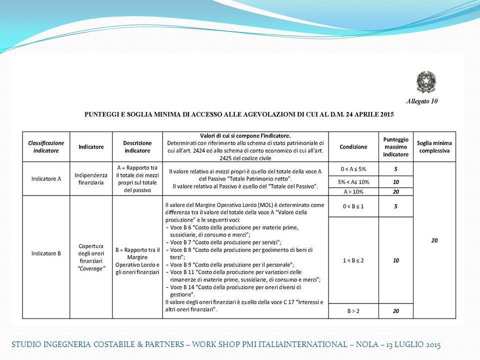 STUDIO INGEGNERIA COSTABILE & PARTNERS – WORK SHOP PMI ITALIAINTERNATIONAL – NOLA – 13 LUGLIO 2015