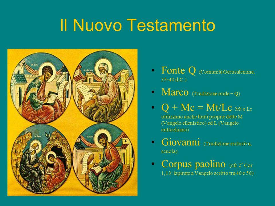 Il Nuovo Testamento Fonte Q (Comunità Gerusalemme, 35-40 d.C.) Marco (Tradizione orale + Q) Q + Mc = Mt/Lc Mt e Lc utilizzano anche fonti proprie dett