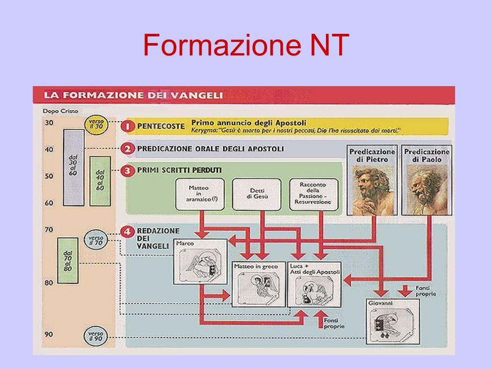 Formazione NT