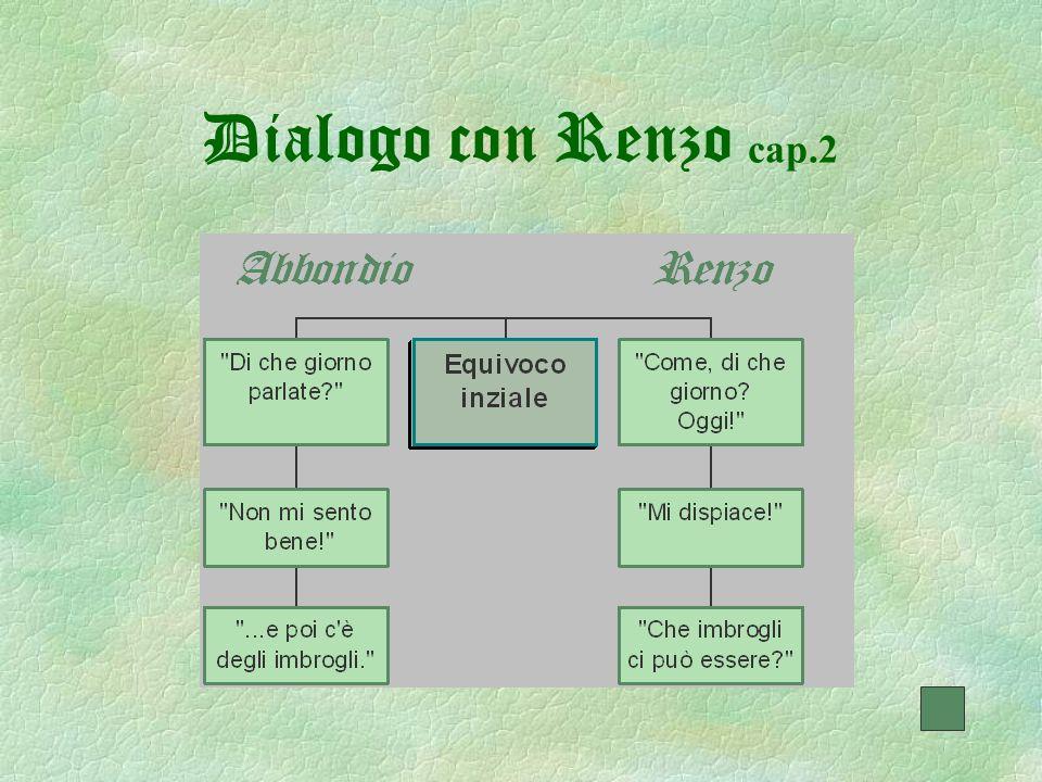 Dialogo con Renzo cap.2