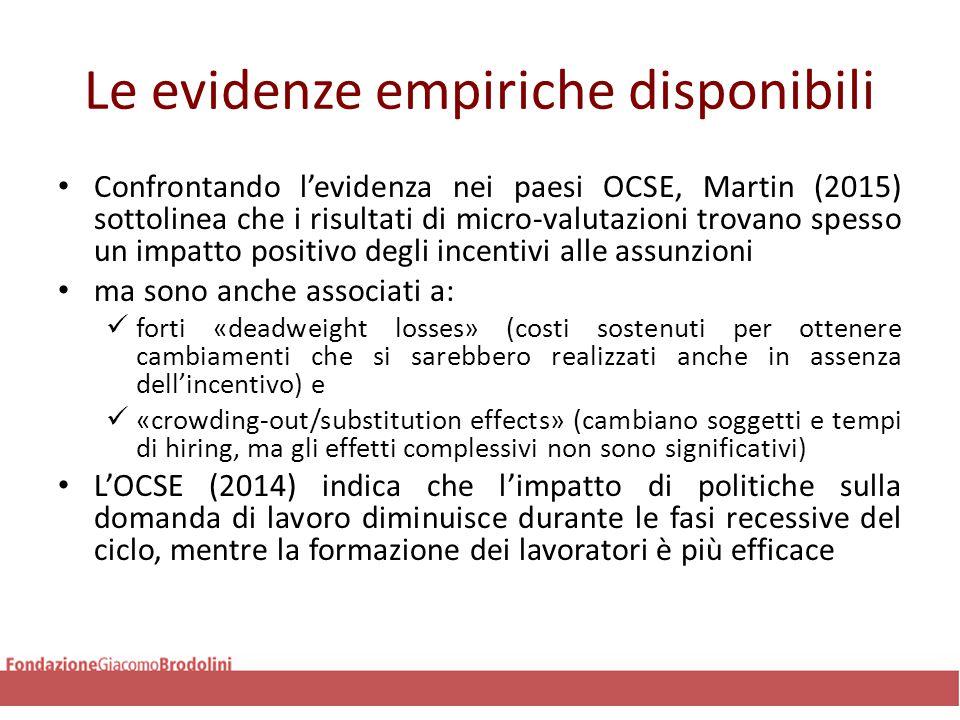 Le evidenze empiriche disponibili Confrontando l'evidenza nei paesi OCSE, Martin (2015) sottolinea che i risultati di micro-valutazioni trovano spesso