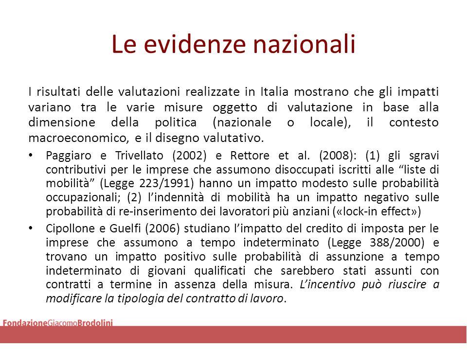 Le evidenze nazionali I risultati delle valutazioni realizzate in Italia mostrano che gli impatti variano tra le varie misure oggetto di valutazione i