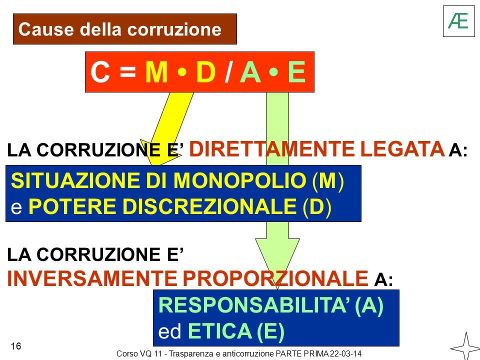 Cause della corruzione C = M D / A E Æ LA CORRUZIONE E' DIRETTAMENTE LEGATA A: SITUAZIONE DI MONOPOLIO (M) e POTERE DISCREZIONALE (D) LA CORRUZIONE E' INVERSAMENTE PROPORZIONALE A: RESPONSABILITA' (A) ed ETICA (E) 16 Corso VQ 11 - Trasparenza e anticorruzione PARTE PRIMA 22-03-14