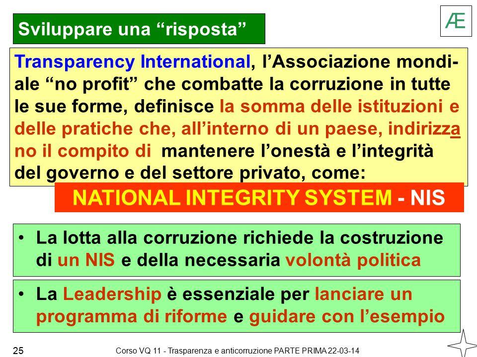 Æ Transparency International, l'Associazione mondi- ale no profit che combatte la corruzione in tutte le sue forme, definisce la somma delle istituzioni e delle pratiche che, all'interno di un paese, indirizza no il compito di mantenere l'onestà e l'integrità del governo e del settore privato, come: La lotta alla corruzione richiede la costruzione di un NIS e della necessaria volontà politica La Leadership è essenziale per lanciare un programma di riforme e guidare con l'esempio NATIONAL INTEGRITY SYSTEM - NIS 25 Sviluppare una risposta Corso VQ 11 - Trasparenza e anticorruzione PARTE PRIMA 22-03-14