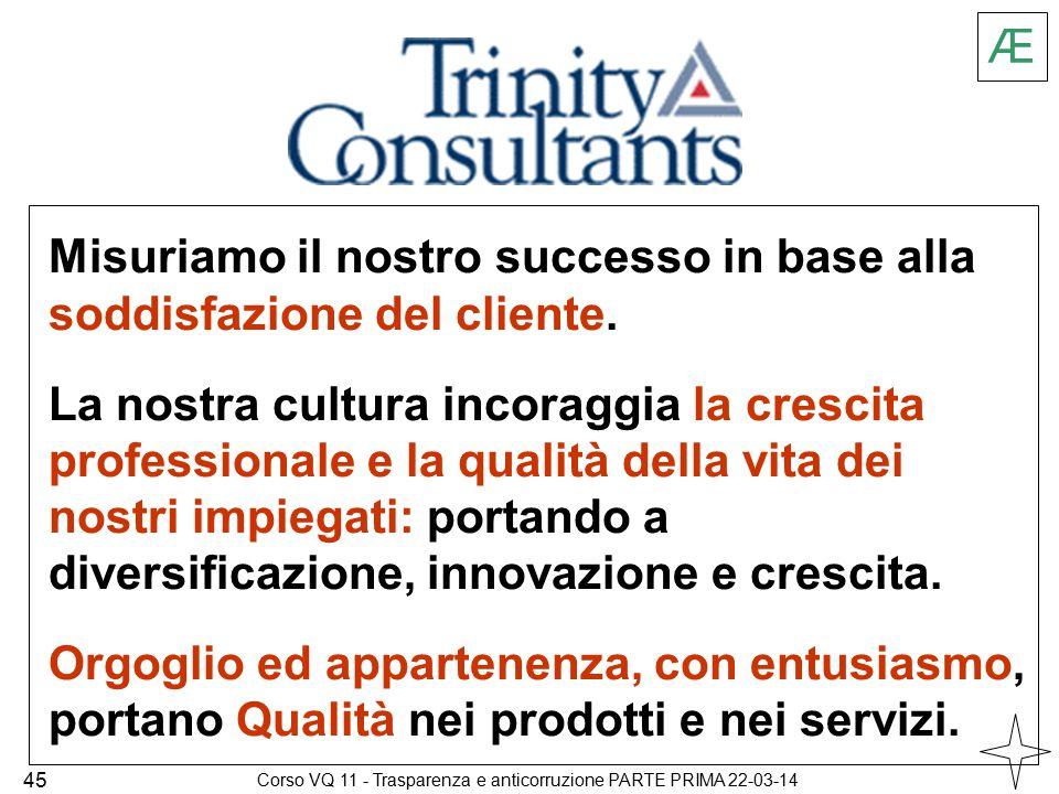 Misuriamo il nostro successo in base alla soddisfazione del cliente.