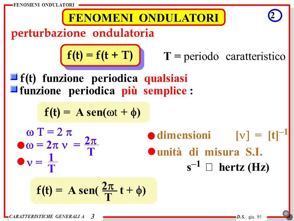 CARATTERISTICHE GENERALI A FENOMENI ONDULATORI D.S. giu. 95 FENOMENI ONDULATORI 2 3 perturbazione ondulatoria f(t) = f(t + T) T = periodo caratteristi