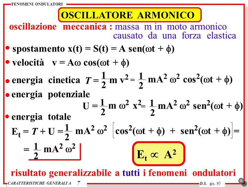 CARATTERISTICHE GENERALI A FENOMENI ONDULATORI D.S. giu. 95 OSCILLATORE ARMONICO 7 oscillazione meccanica : massa m in moto armonico causato da una fo