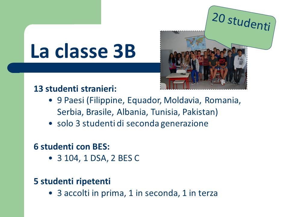 13 studenti stranieri: 9 Paesi (Filippine, Equador, Moldavia, Romania, Serbia, Brasile, Albania, Tunisia, Pakistan) solo 3 studenti di seconda generazione 6 studenti con BES: 3 104, 1 DSA, 2 BES C 5 studenti ripetenti 3 accolti in prima, 1 in seconda, 1 in terza La classe 3B 20 studenti