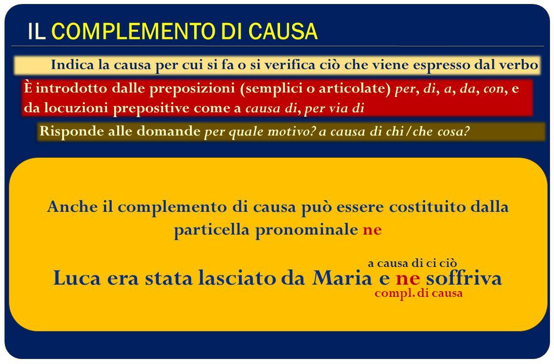 Indica la causa per cui si fa o si verifica ciò che viene espresso dal verbo IL COMPLEMENTO DI CAUSA È introdotto dalle preposizioni (semplici o artic