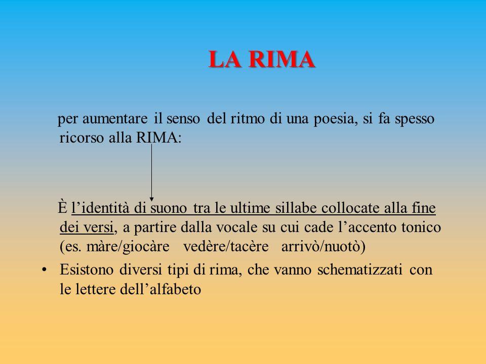 LA RIMA per aumentare il senso del ritmo di una poesia, si fa spesso ricorso alla RIMA: È l'identità di suono tra le ultime sillabe collocate alla fine dei versi, a partire dalla vocale su cui cade l'accento tonico (es.