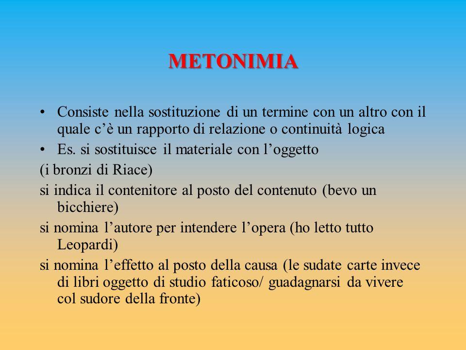 METONIMIA Consiste nella sostituzione di un termine con un altro con il quale c'è un rapporto di relazione o continuità logica Es.
