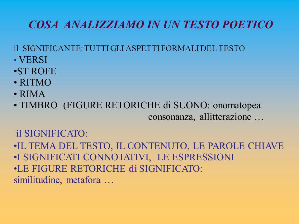 il SIGNIFICANTE: TUTTI GLI ASPETTI FORMALI DEL TESTO VERSI ST ROFE RITMO RIMA TIMBRO (FIGURE RETORICHE di SUONO: onomatopea consonanza, allitterazione … il SIGNIFICATO: IL TEMA DEL TESTO, IL CONTENUTO, LE PAROLE CHIAVE I SIGNIFICATI CONNOTATIVI, LE ESPRESSIONI LE FIGURE RETORICHE di SIGNIFICATO: similitudine, metafora … COSA ANALIZZIAMO IN UN TESTO POETICO