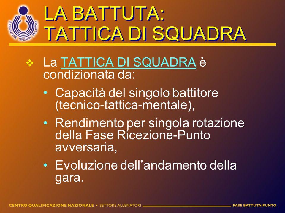 LA BATTUTA: TATTICA DI SQUADRA LLa TATTICA DI SQUADRA è condizionata da: Capacità del singolo battitore (tecnico-tattica-mentale), Rendimento per si