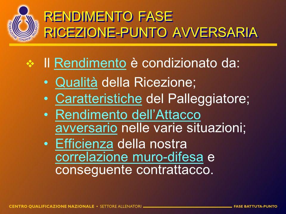 RENDIMENTO FASE RICEZIONE-PUNTO AVVERSARIA IIl Rendimento è condizionato da: Qualità della Ricezione; Caratteristiche del Palleggiatore; Rendimento