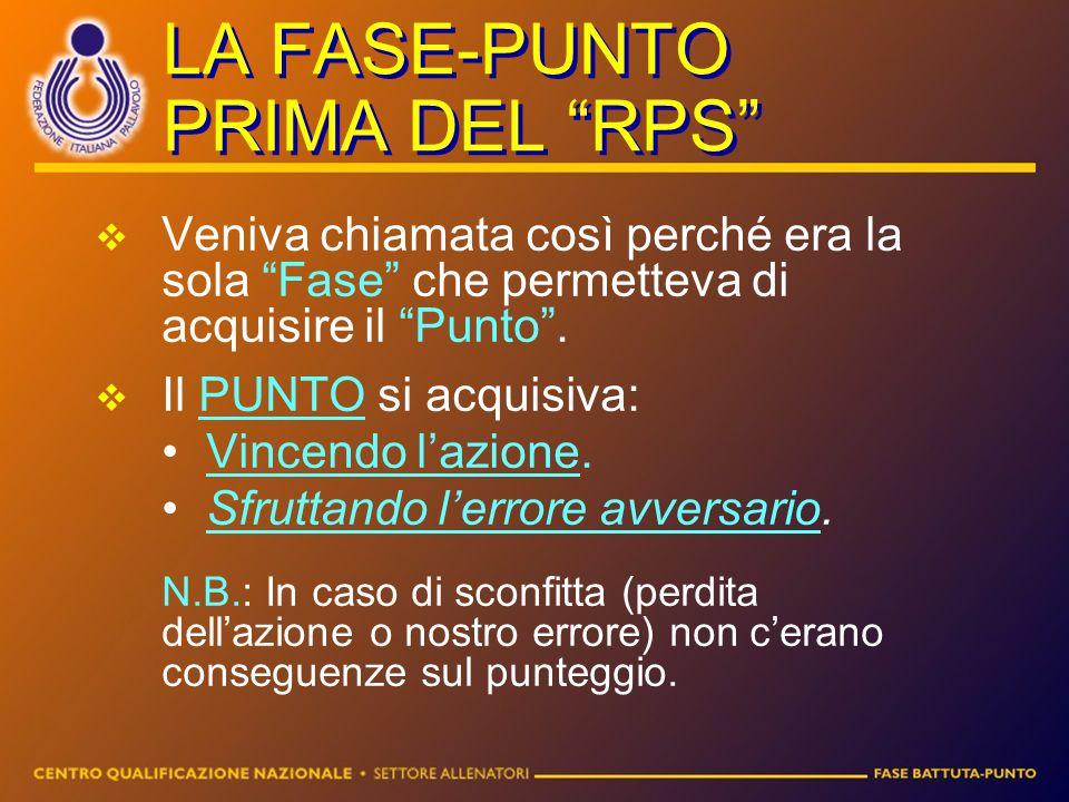 """LA FASE-PUNTO PRIMA DEL """"RPS"""" VVeniva chiamata così perché era la sola """"Fase"""" che permetteva di acquisire il """"Punto"""". IIl PUNTO si acquisiva: Vinc"""