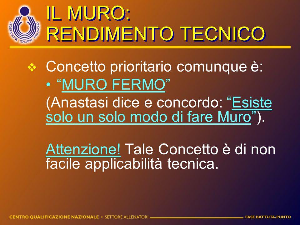 """IL MURO: RENDIMENTO TECNICO CConcetto prioritario comunque è: """"MURO FERMO"""" (Anastasi dice e concordo: """"Esiste solo un solo modo di fare Muro""""). Atte"""