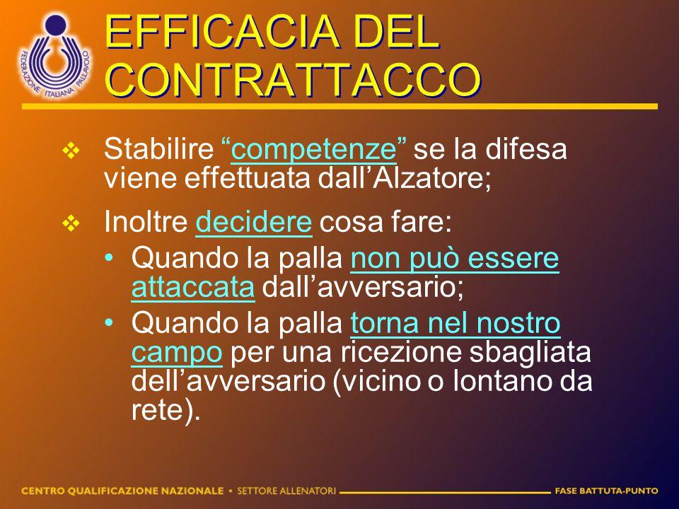 """EFFICACIA DEL CONTRATTACCO SStabilire """"competenze"""" se la difesa viene effettuata dall'Alzatore; IInoltre decidere cosa fare: Quando la palla non p"""
