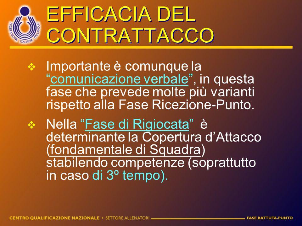 """EFFICACIA DEL CONTRATTACCO IImportante è comunque la """"comunicazione verbale"""", in questa fase che prevede molte più varianti rispetto alla Fase Ricez"""