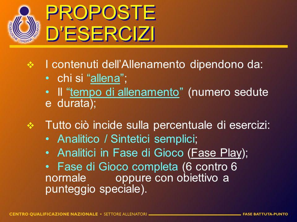 """PROPOSTE D'ESERCIZI II contenuti dell'Allenamento dipendono da: chi si """"allena""""; Il """"tempo di allenamento"""" (numero sedute edurata); TTutto ciò inc"""
