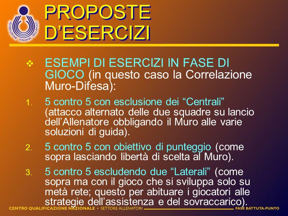 """PROPOSTE D'ESERCIZI EESEMPI DI ESERCIZI IN FASE DI GIOCO (in questo caso la Correlazione Muro-Difesa):  5 contro 5 con esclusione dei """"Centrali"""" ("""