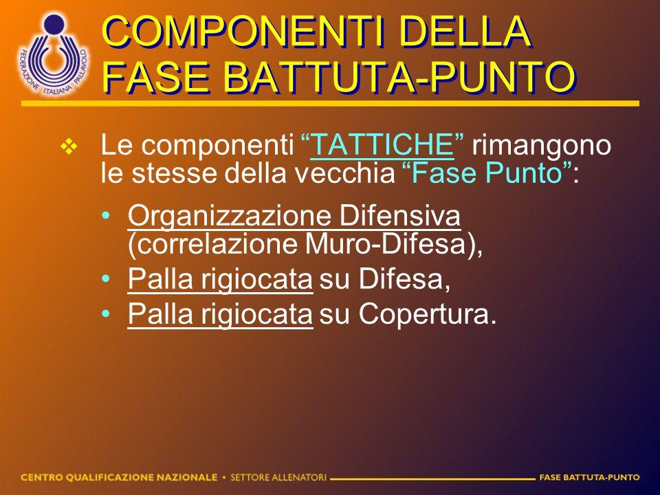 """COMPONENTI DELLA FASE BATTUTA-PUNTO LLe componenti """"TATTICHE"""" rimangono le stesse della vecchia """"Fase Punto"""": Organizzazione Difensiva (correlazione"""