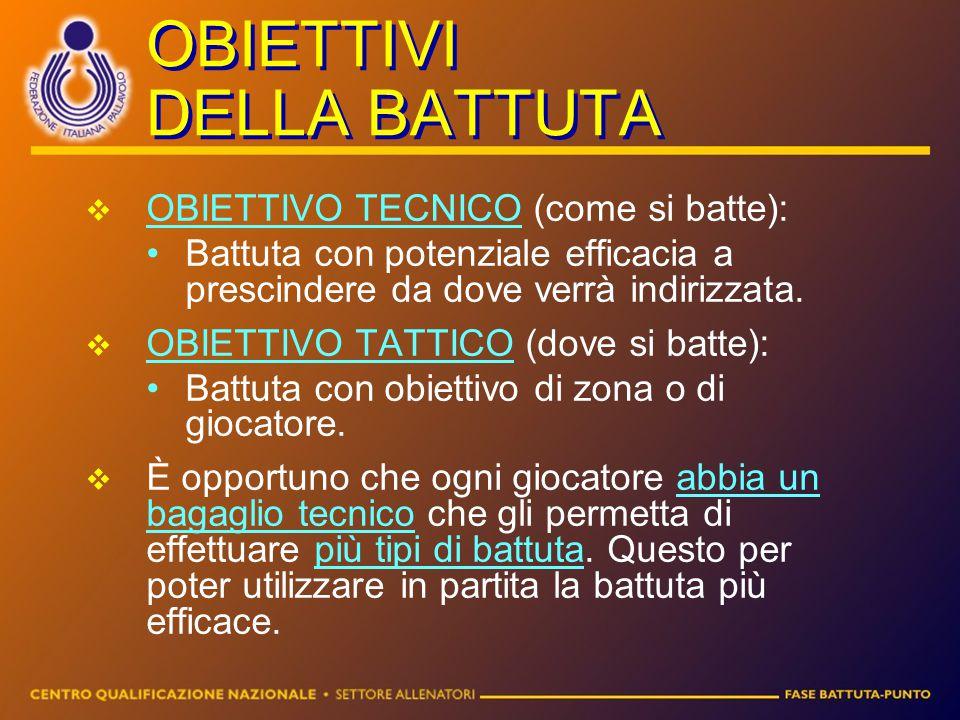OBIETTIVI DELLA BATTUTA OOBIETTIVO TECNICO (come si batte): Battuta con potenziale efficacia a prescindere da dove verrà indirizzata. OOBIETTIVO T