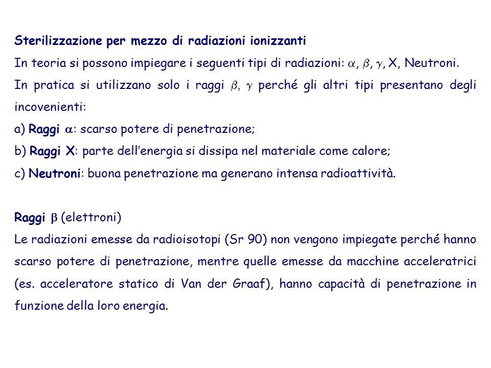 Sterilizzazione per mezzo di radiazioni ionizzanti In teoria si possono impiegare i seguenti tipi di radiazioni: , , , X, Neutroni.