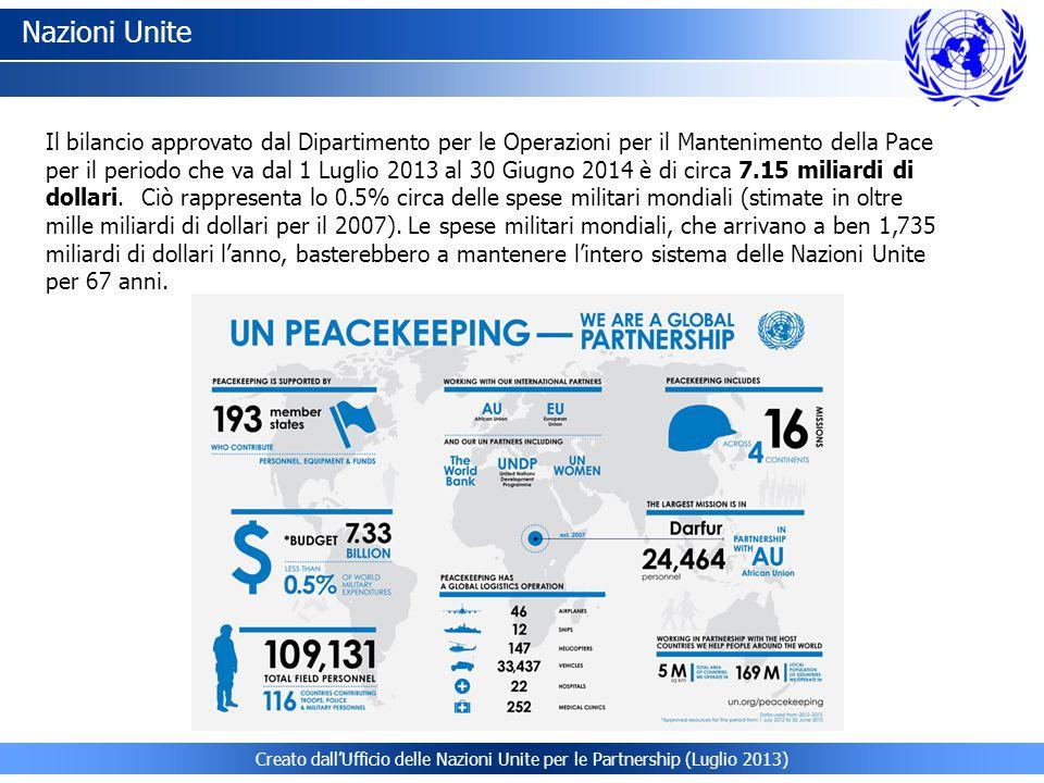 Il bilancio approvato dal Dipartimento per le Operazioni per il Mantenimento della Pace per il periodo che va dal 1 Luglio 2013 al 30 Giugno 2014 è di circa 7.15 miliardi di dollari.