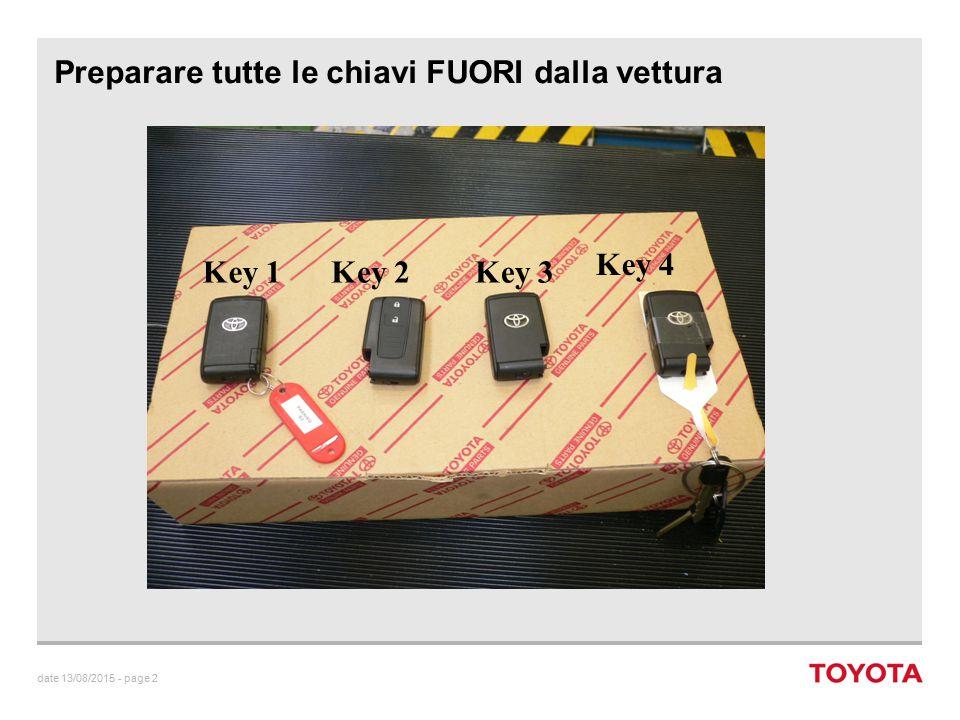 date 13/08/2015 - page 2 Preparare tutte le chiavi FUORI dalla vettura Key 1Key 2Key 3 Key 4