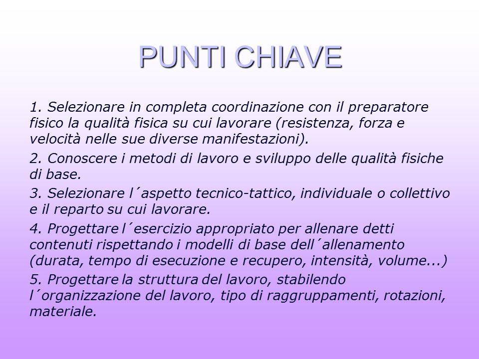 PUNTI CHIAVE 1.