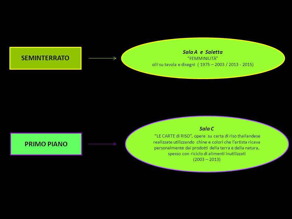 """SEMINTERRATO Sala A e Saletta """"FEMMINILITÀ"""" olii su tavola e disegni ( 1975 – 2003 / 2013 - 2015) PRIMO PIANO Sala C """"LE CARTE di RISO"""", opere su cart"""