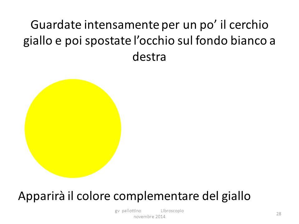 Guardate intensamente per un po' il cerchio giallo e poi spostate l'occhio sul fondo bianco a destra Apparirà il colore complementare del giallo gv pallottino Libroscopio novembre 2014 28