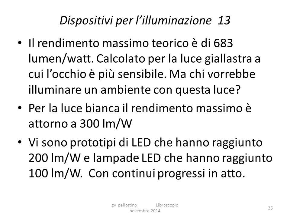 Dispositivi per l'illuminazione 13 Il rendimento massimo teorico è di 683 lumen/watt.