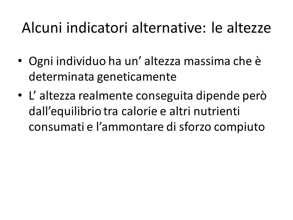 Alcuni indicatori alternative: le altezze Ogni individuo ha un' altezza massima che è determinata geneticamente L' altezza realmente conseguita dipende però dall'equilibrio tra calorie e altri nutrienti consumati e l'ammontare di sforzo compiuto