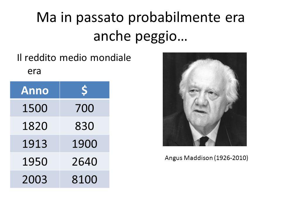 Verso il declino ? Source: Brunetti, Felice and Vecchi (forthcoming).