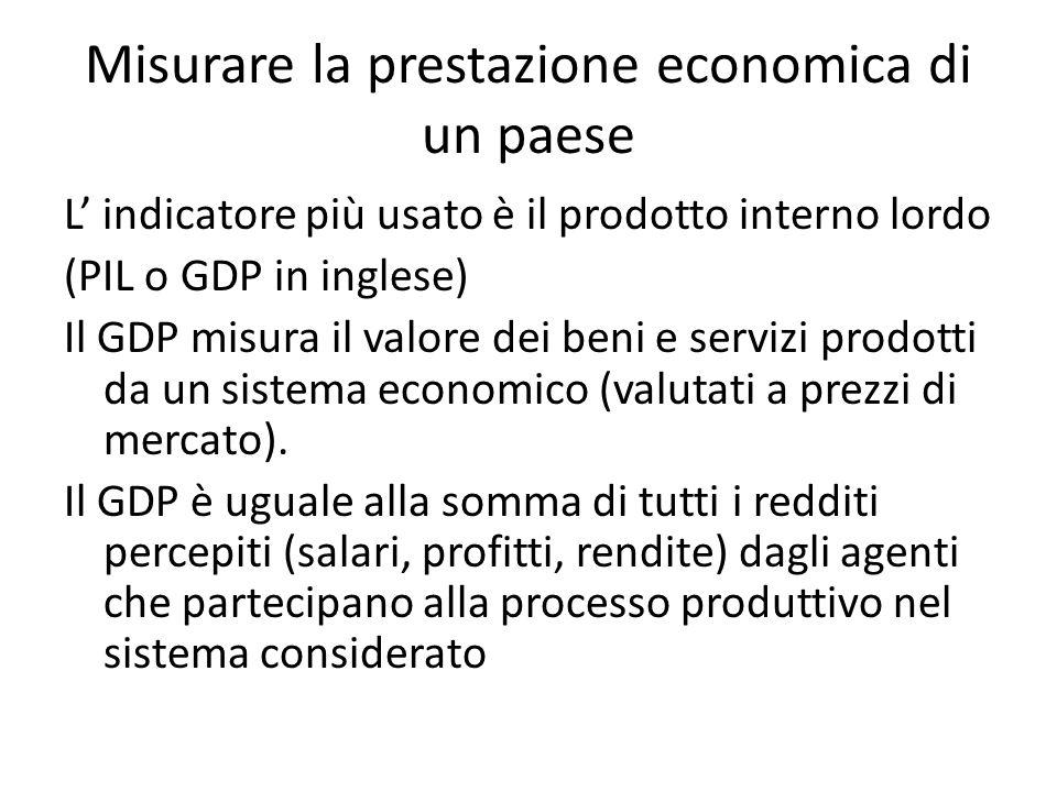 Misurare la prestazione economica di un paese L' indicatore più usato è il prodotto interno lordo (PIL o GDP in inglese) Il GDP misura il valore dei beni e servizi prodotti da un sistema economico (valutati a prezzi di mercato).