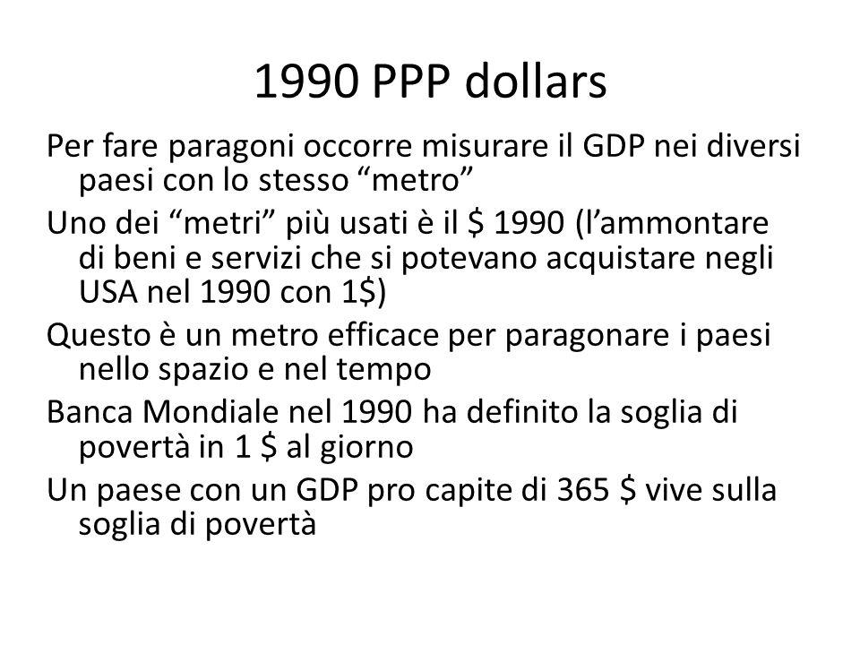 Bob Kennedy a proposito del GDP….